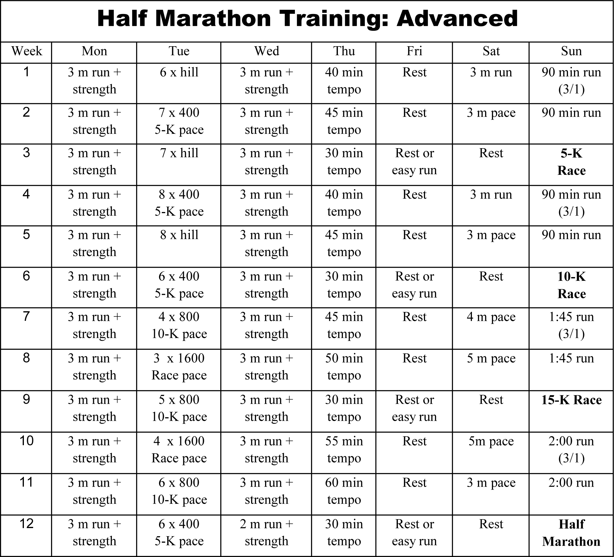 Intermediate Half-Marathon Training Schedule