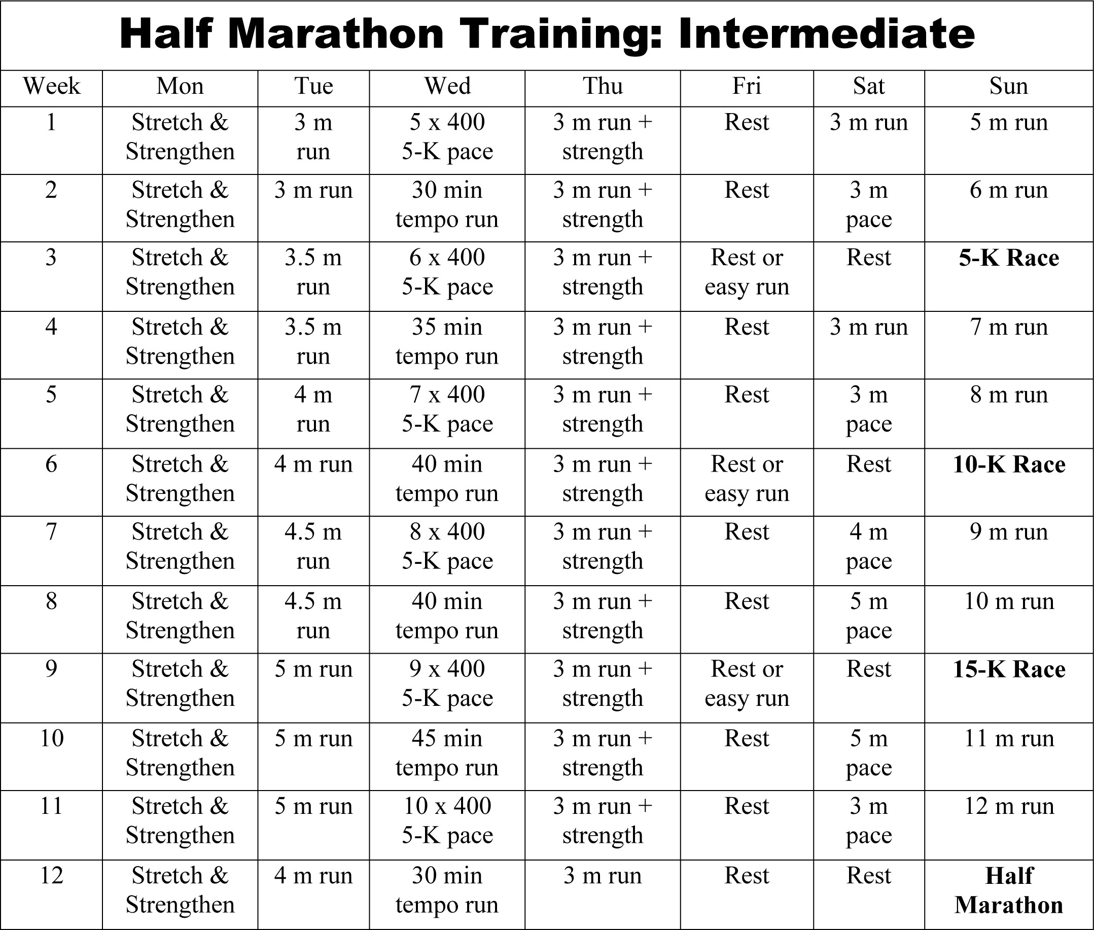 Intermediate Half-Marathon Training Schedule images