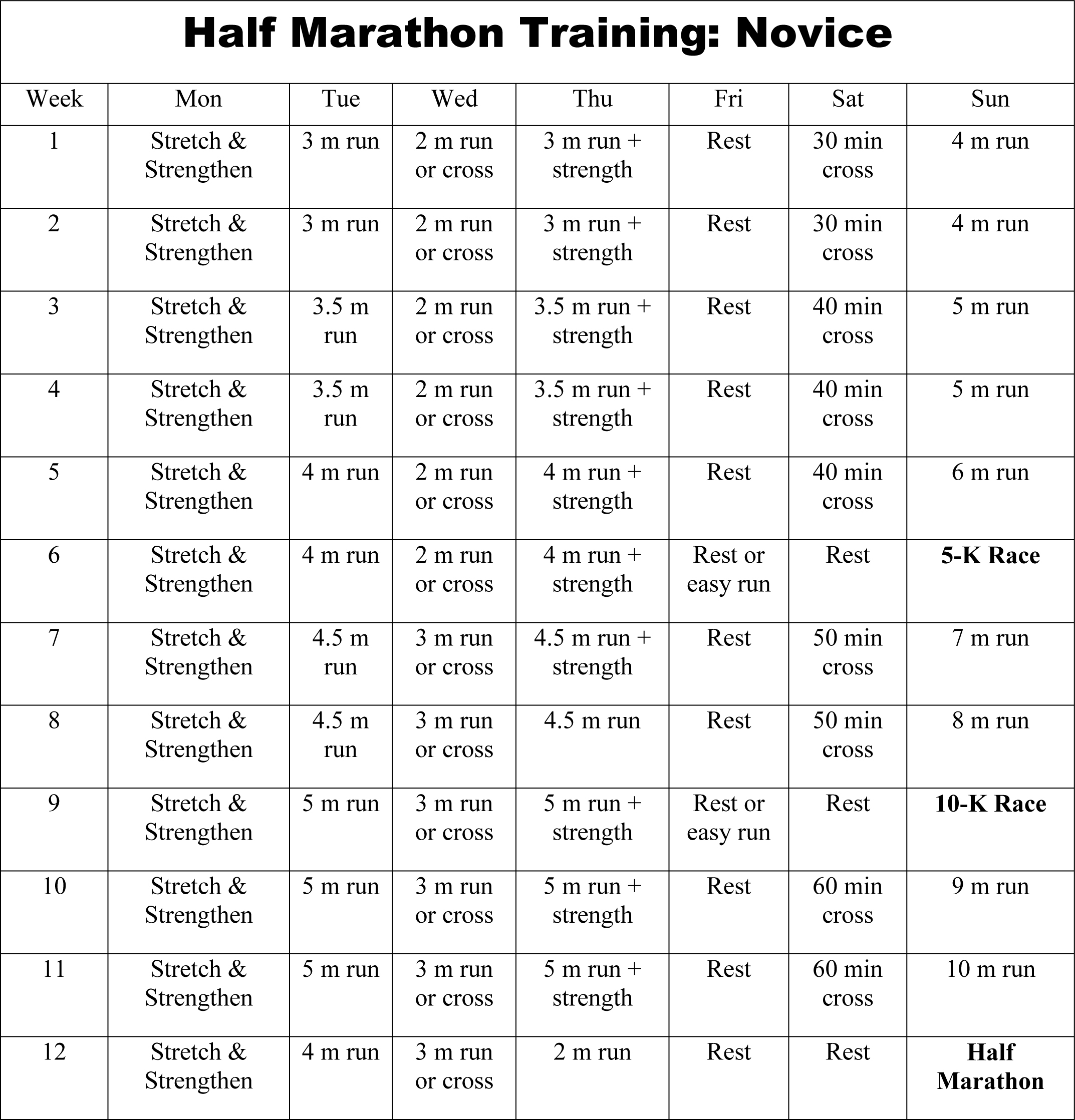 12 WEEK HALF-MARATHON TRAINING PLAN – INTERMEDIATE